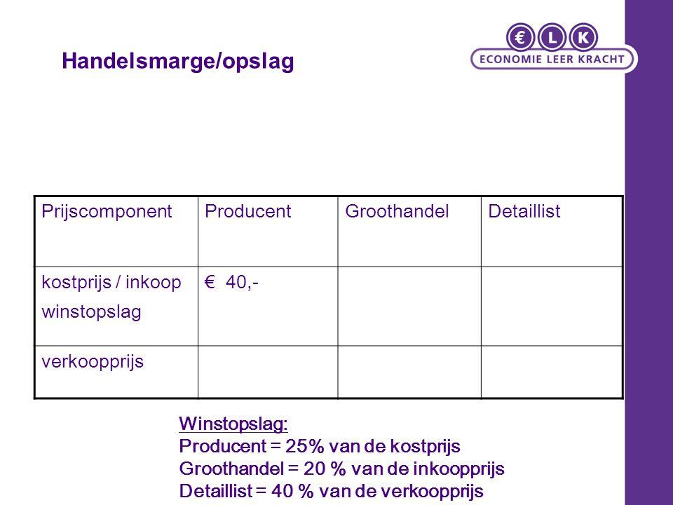 Handelsmarge/opslag PrijscomponentProducentGroothandelDetaillist kostprijs / inkoop winstopslag € 40,- verkoopprijs Winstopslag: Producent = 25% van d