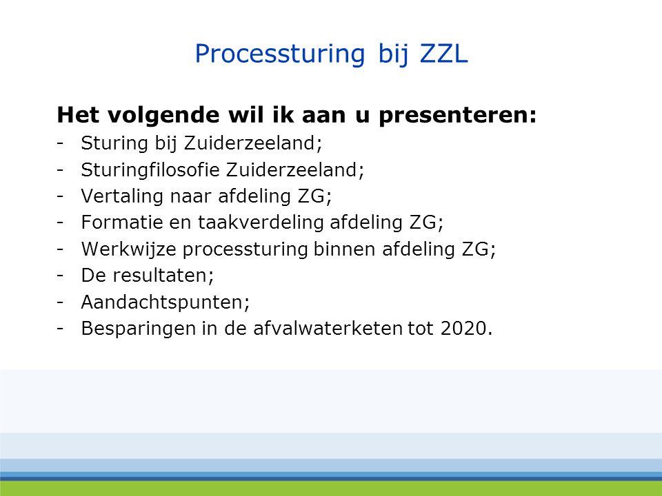 Processturing bij ZZL Het volgende wil ik aan u presenteren: -Sturing bij Zuiderzeeland; -Sturingfilosofie Zuiderzeeland; -Vertaling naar afdeling ZG; -Formatie en taakverdeling afdeling ZG; -Werkwijze processturing binnen afdeling ZG; -De resultaten; -Aandachtspunten; -Besparingen in de afvalwaterketen tot 2020.
