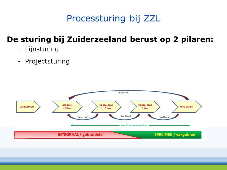 Processturing bij ZZL De sturing bij Zuiderzeeland berust op 2 pilaren: -Lijnsturing -Projectsturing
