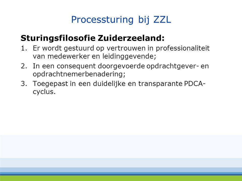Processturing bij ZZL Sturingsfilosofie Zuiderzeeland: 1.Er wordt gestuurd op vertrouwen in professionaliteit van medewerker en leidinggevende; 2.In een consequent doorgevoerde opdrachtgever- en opdrachtnemerbenadering; 3.Toegepast in een duidelijke en transparante PDCA- cyclus.