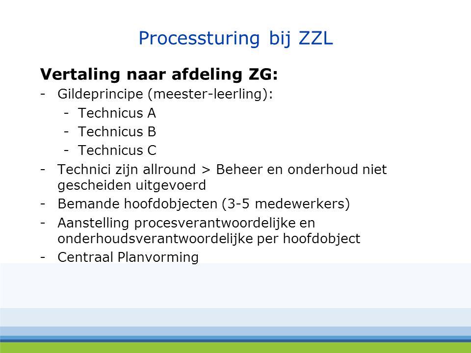 Processturing bij ZZL Vertaling naar afdeling ZG: -Gildeprincipe (meester-leerling): -Technicus A -Technicus B -Technicus C -Technici zijn allround > Beheer en onderhoud niet gescheiden uitgevoerd -Bemande hoofdobjecten (3-5 medewerkers) -Aanstelling procesverantwoordelijke en onderhoudsverantwoordelijke per hoofdobject -Centraal Planvorming