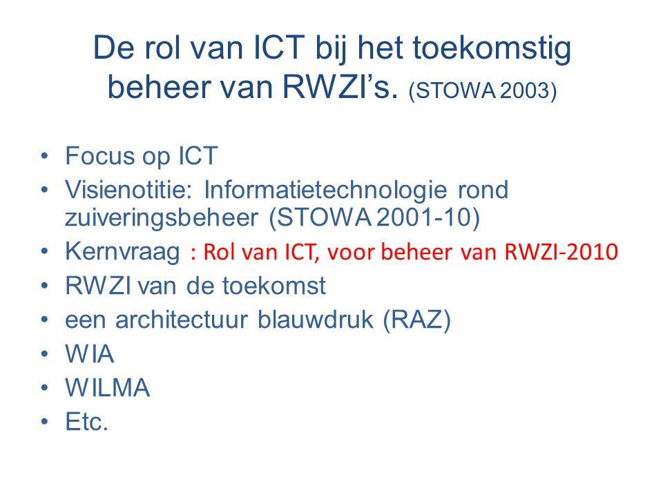 De rol van ICT bij het toekomstig beheer van RWZI's.