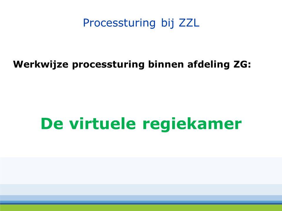 Processturing bij ZZL Werkwijze processturing binnen afdeling ZG: De virtuele regiekamer