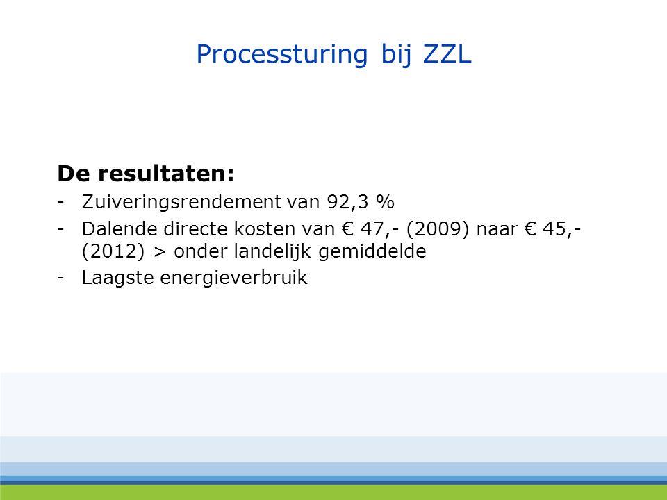 Processturing bij ZZL De resultaten: -Zuiveringsrendement van 92,3 % -Dalende directe kosten van € 47,- (2009) naar € 45,- (2012) > onder landelijk gemiddelde -Laagste energieverbruik
