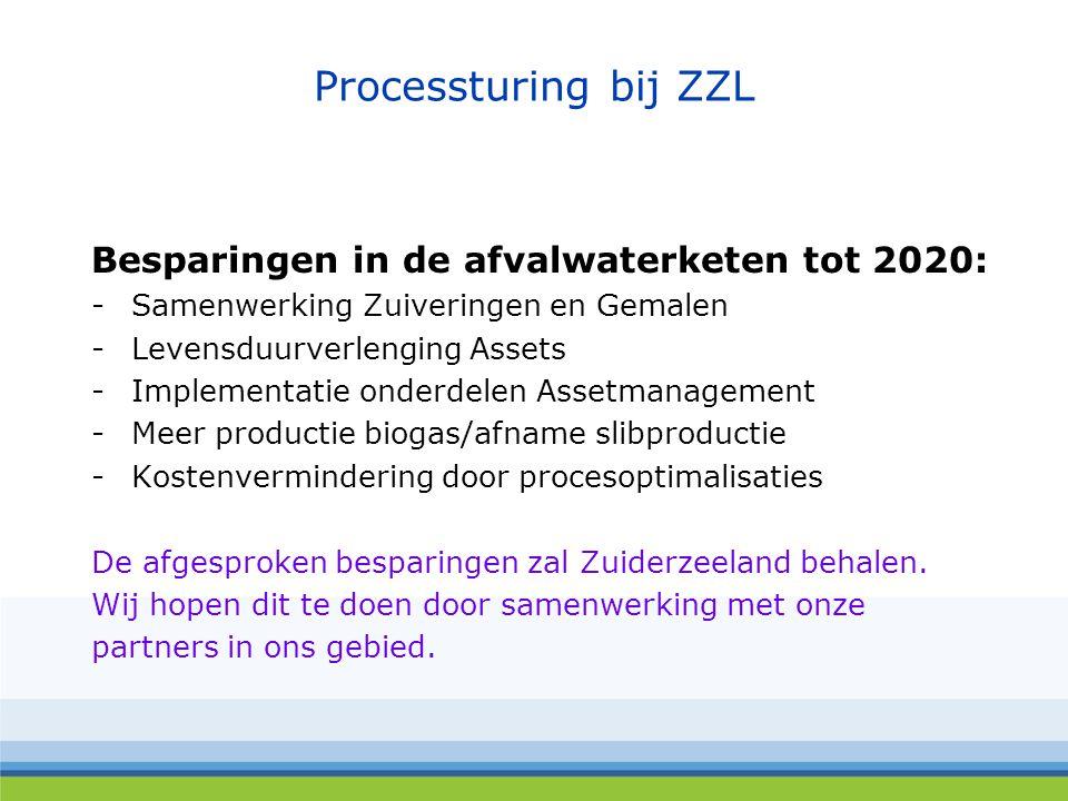 Processturing bij ZZL Besparingen in de afvalwaterketen tot 2020: -Samenwerking Zuiveringen en Gemalen -Levensduurverlenging Assets -Implementatie onderdelen Assetmanagement -Meer productie biogas/afname slibproductie -Kostenvermindering door procesoptimalisaties De afgesproken besparingen zal Zuiderzeeland behalen.