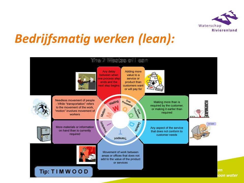 Bedrijfsmatig werken (lean):