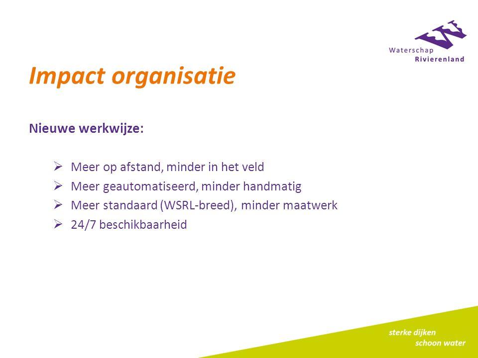 Impact organisatie Nieuwe werkwijze:  Meer op afstand, minder in het veld  Meer geautomatiseerd, minder handmatig  Meer standaard (WSRL-breed), minder maatwerk  24/7 beschikbaarheid