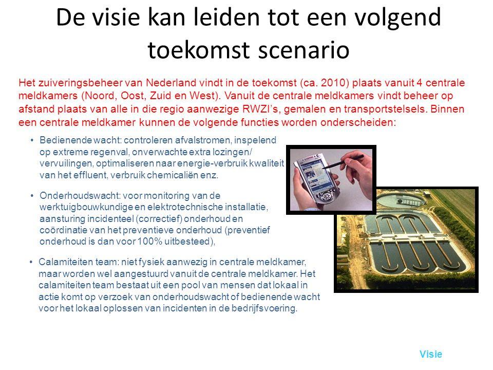 De visie kan leiden tot een volgend toekomst scenario Het zuiveringsbeheer van Nederland vindt in de toekomst (ca.