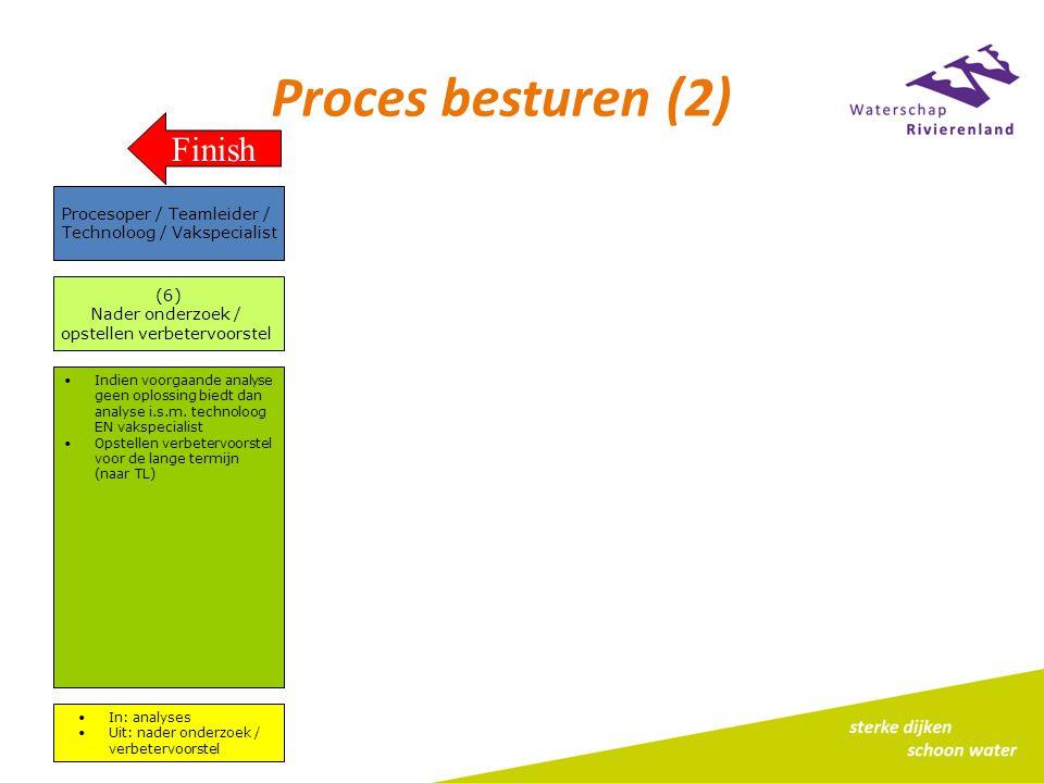 Proces besturen (2) Finish (6) Nader onderzoek / opstellen verbetervoorstel Indien voorgaande analyse geen oplossing biedt dan analyse i.s.m.