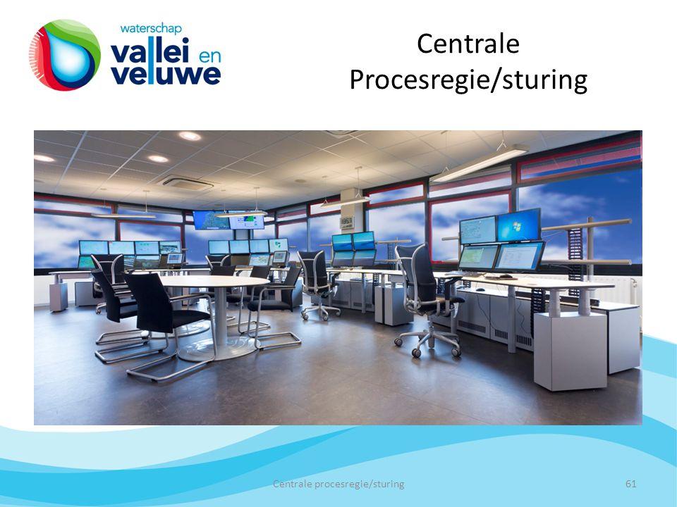 Presentatie huisstijl PowerPoint template Centrale Procesregie/sturing 61Centrale procesregie/sturing