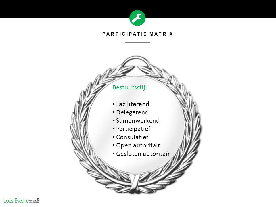PARTICIPATIE MATRIX Bestuursstijl Faciliterend Delegerend Samenwerkend Participatief Consulatief Open autoritair Gesloten autoritair