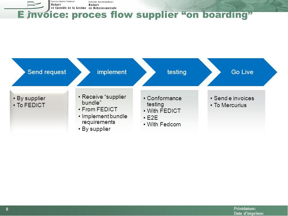 "FEDCOM Printdatum: Date d'imprime: E invoice: proces flow supplier ""on boarding"" 8 Send request By supplier To FEDICT implement Receive ""supplier bund"