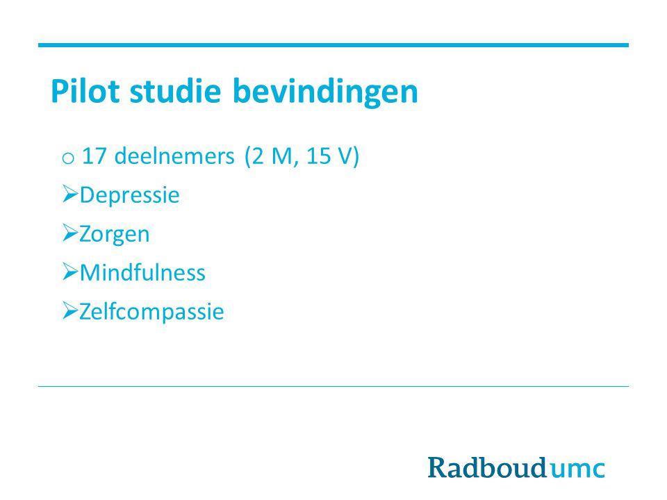 Pilot studie bevindingen o 17 deelnemers (2 M, 15 V)  Depressie  Zorgen  Mindfulness  Zelfcompassie