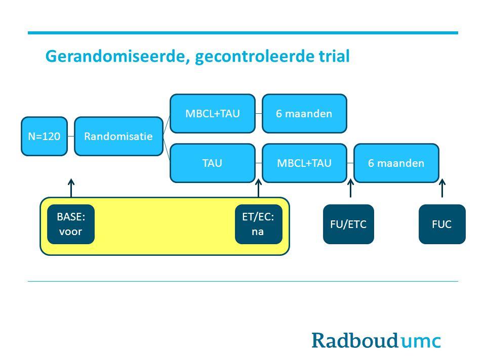 Gerandomiseerde, gecontroleerde trial MBCL+TAU6 maanden N=120 TAU Randomisatie MBCL+TAU6 maanden BASE: voor FUCFU/ETC ET/EC: na