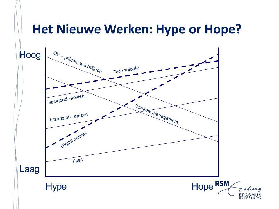 Het Nieuwe Werken: Hype or Hope.