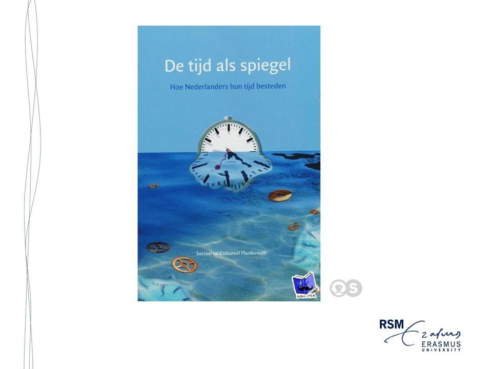 Bron: Sociaal Cultureel Planbureau, Tijdsbestedingonderzoek, www.tijdsbesteding.nl, 18 oktober 2006www.tijdsbesteding.nl 14% van betaalde werk vindt buiten kantooruren plaats (9.00-17.00 )