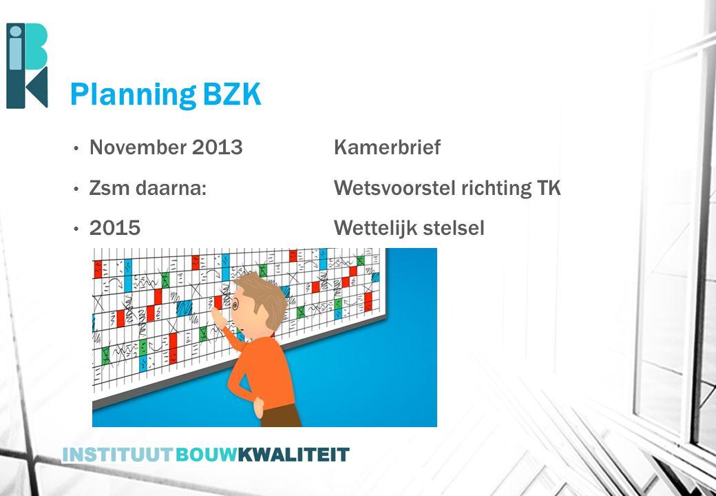 Planning BZK November 2013Kamerbrief Zsm daarna:Wetsvoorstel richting TK 2015Wettelijk stelsel