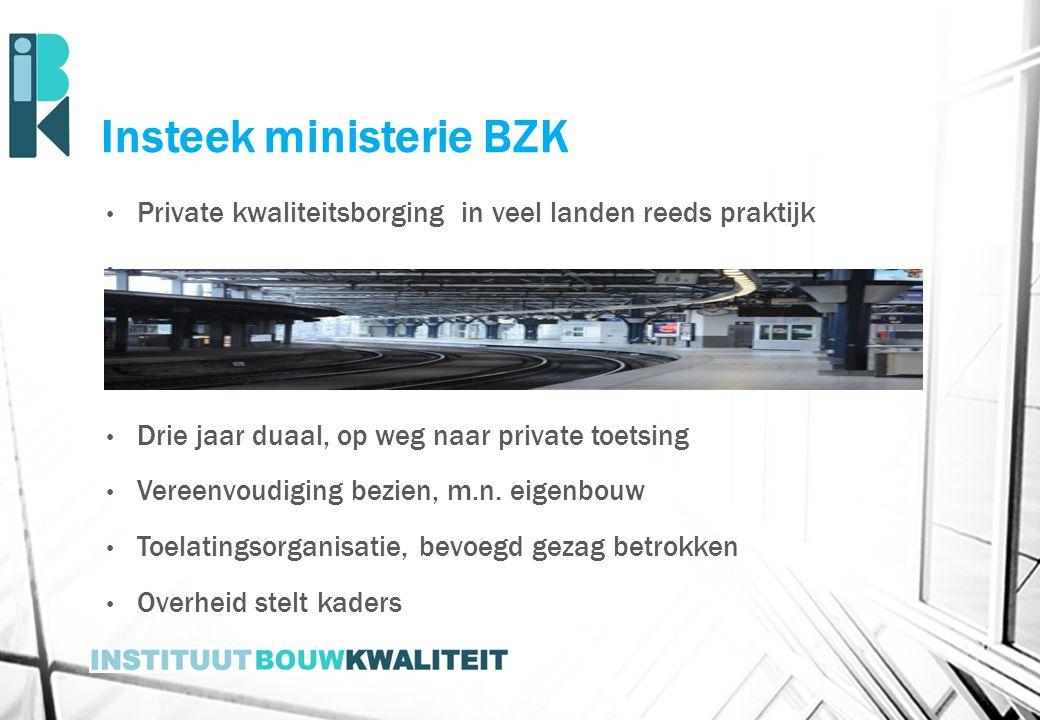 Insteek ministerie BZK Private kwaliteitsborging in veel landen reeds praktijk Drie jaar duaal, op weg naar private toetsing Vereenvoudiging bezien, m