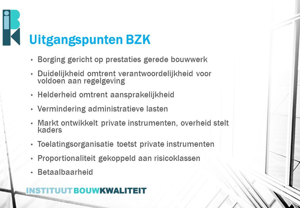 Uitgangspunten BZK Borging gericht op prestaties gerede bouwwerk Duidelijkheid omtrent verantwoordelijkheid voor voldoen aan regelgeving Helderheid om