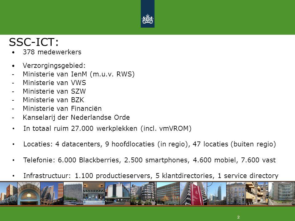 2 SSC-ICT: 378 medewerkers Verzorgingsgebied: - Ministerie van IenM (m.u.v. RWS) - Ministerie van VWS - Ministerie van SZW - Ministerie van BZK - Mini