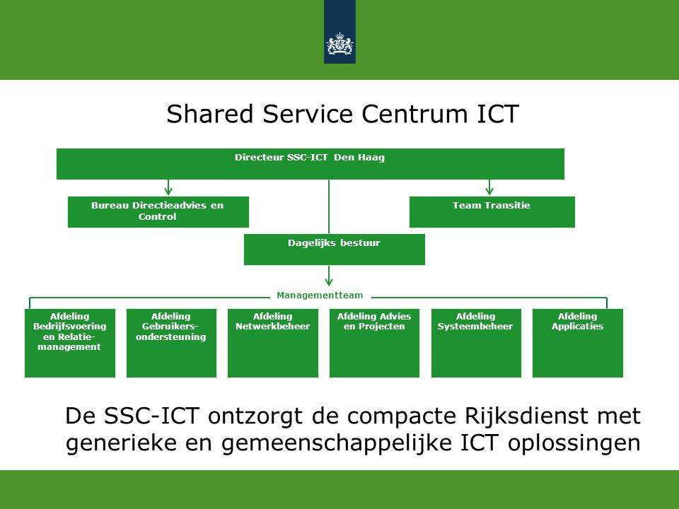 Shared Service Centrum ICT De SSC-ICT ontzorgt de compacte Rijksdienst met generieke en gemeenschappelijke ICT oplossingen Bureau Directieadvies en Co