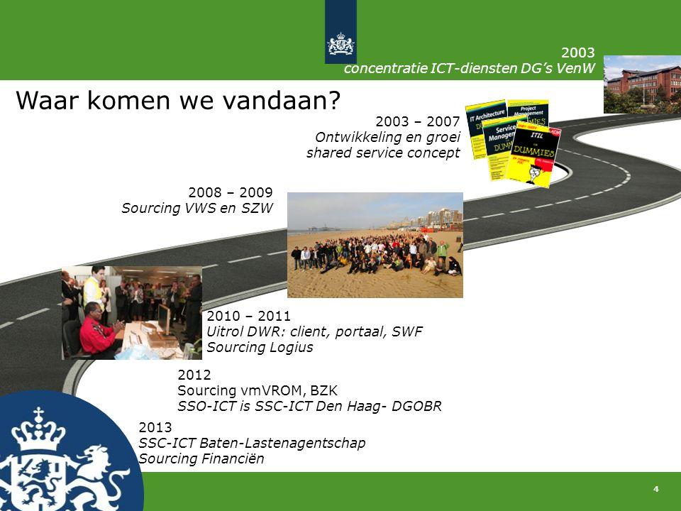 4 2003 concentratie ICT-diensten DG's VenW 2003 – 2007 Ontwikkeling en groei shared service concept 2010 – 2011 Uitrol DWR: client, portaal, SWF Sourc