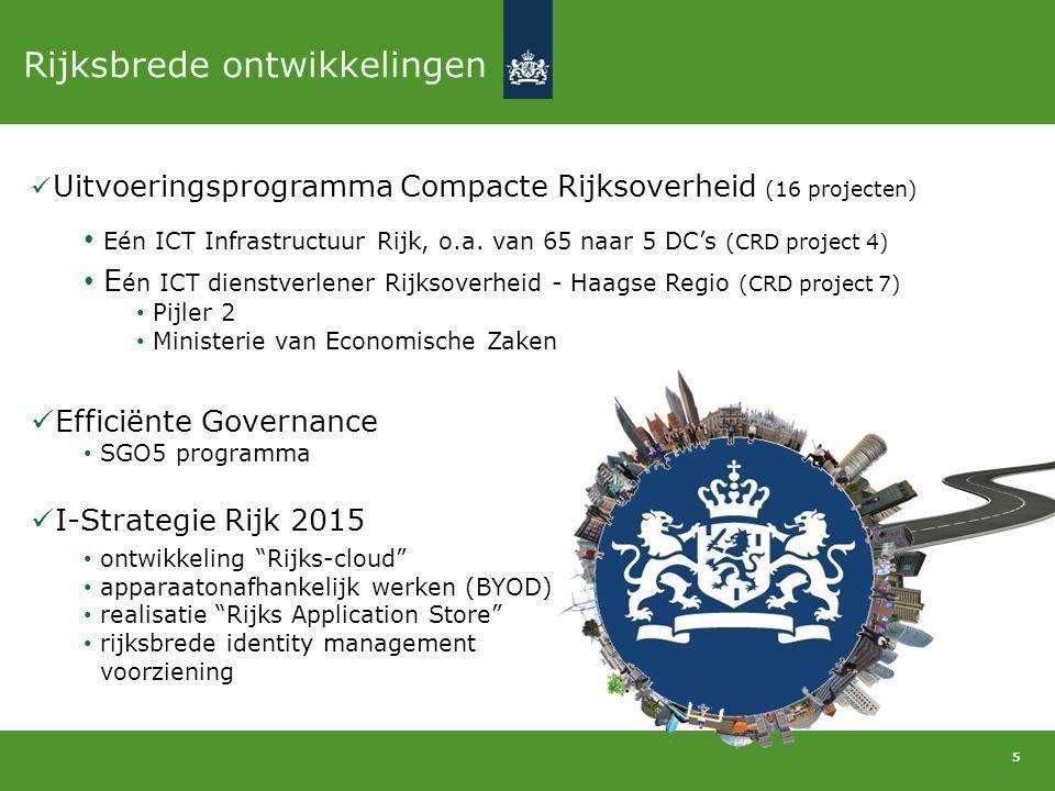 5 Rijksbrede ontwikkelingen Uitvoeringsprogramma Compacte Rijksoverheid (16 projecten) Eén ICT Infrastructuur Rijk, o.a. van 65 naar 5 DC's (CRD proje
