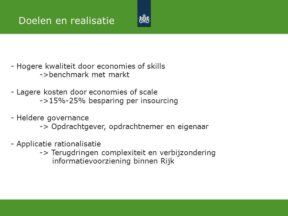 Doelen en realisatie - Hogere kwaliteit door economies of skills ->benchmark met markt - Lagere kosten door economies of scale ->15%-25% besparing per
