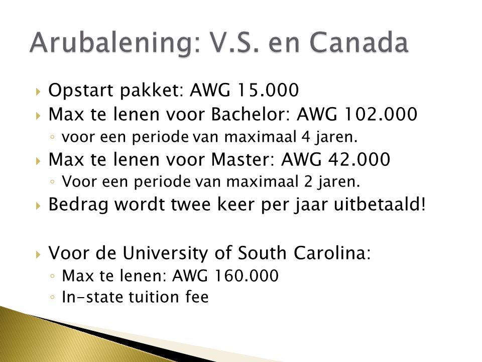 Opstart pakket: AWG 15.000  Max te lenen voor Bachelor: AWG 102.000 ◦ voor een periode van maximaal 4 jaren.  Max te lenen voor Master: AWG 42.000