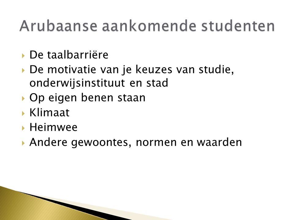  De taalbarriëre  De motivatie van je keuzes van studie, onderwijsinstituut en stad  Op eigen benen staan  Klimaat  Heimwee  Andere gewoontes, normen en waarden
