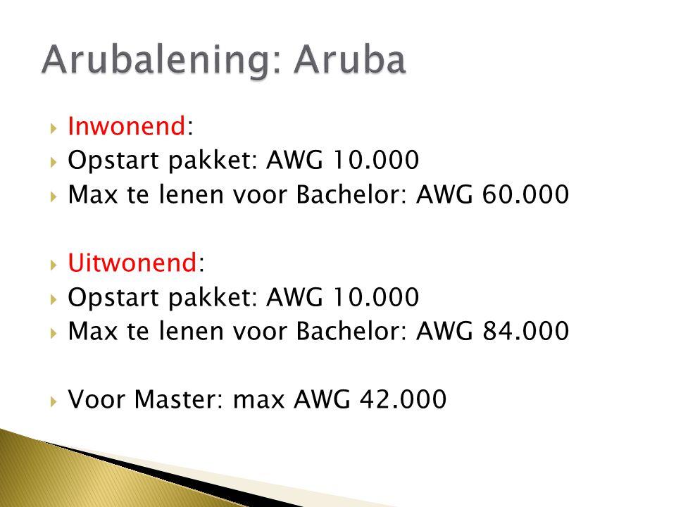  Inwonend:  Opstart pakket: AWG 10.000  Max te lenen voor Bachelor: AWG 60.000  Uitwonend:  Opstart pakket: AWG 10.000  Max te lenen voor Bachelor: AWG 84.000  Voor Master: max AWG 42.000