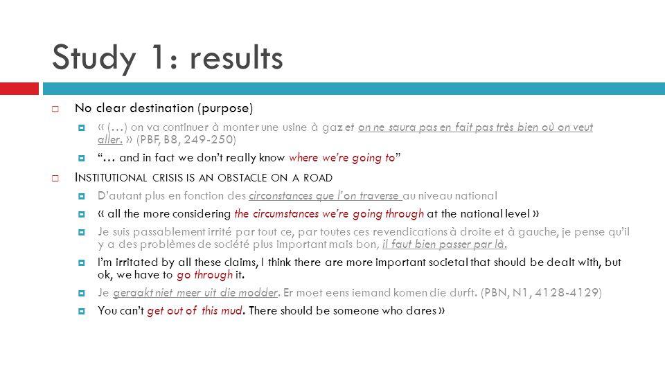 Study 1: results  No clear destination (purpose)  « (…) on va continuer à monter une usine à gaz et on ne saura pas en fait pas très bien où on veut aller.