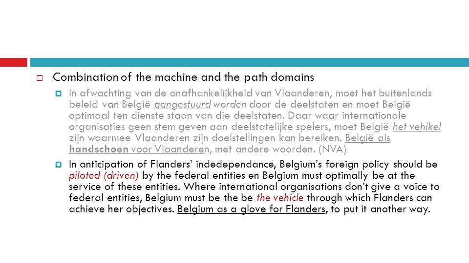  Combination of the machine and the path domains  In afwachting van de onafhankelijkheid van Vlaanderen, moet het buitenlands beleid van BeIgië aangestuurd worden door de deelstaten en moet België optimaal ten dienste staan van die deelstaten.