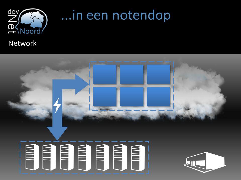 WINDOWS AZURE ENTERPRISE 1 1 Create queues/topics Application Service Bus Application 2 2 Connect cloud apps 3 3 Connect on-premise apps through messaging infrastructure Service Bus