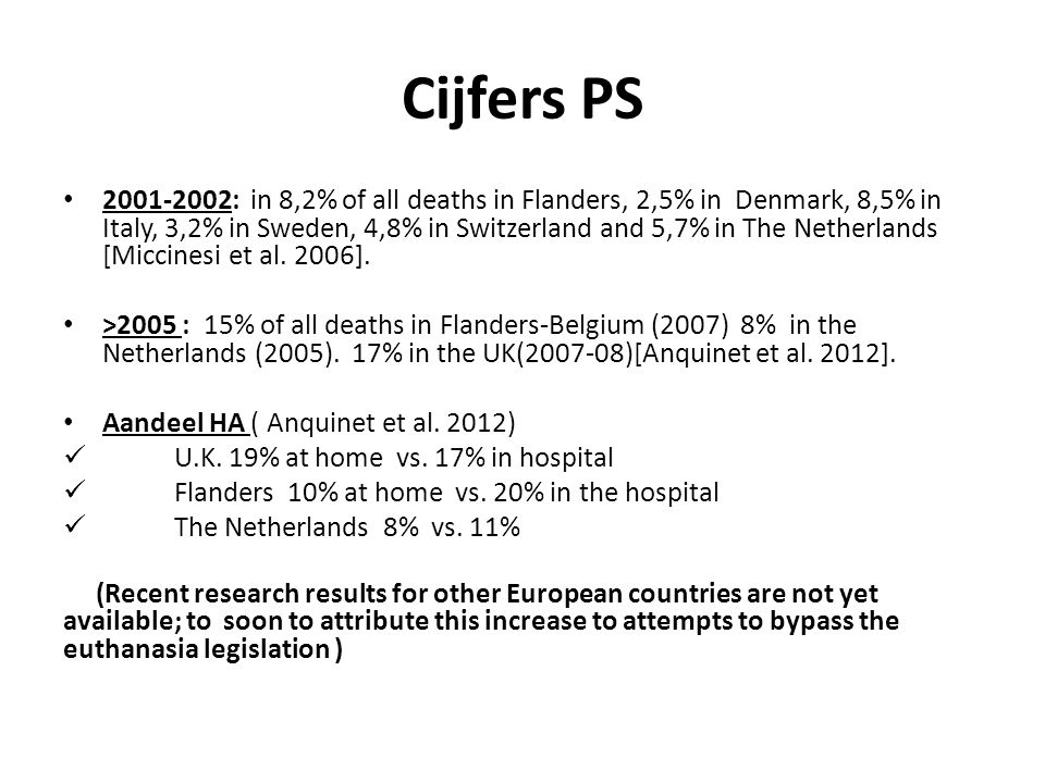 Cijfers PS 2001-2002: in 8,2% of all deaths in Flanders, 2,5% in Denmark, 8,5% in Italy, 3,2% in Sweden, 4,8% in Switzerland and 5,7% in The Netherlan