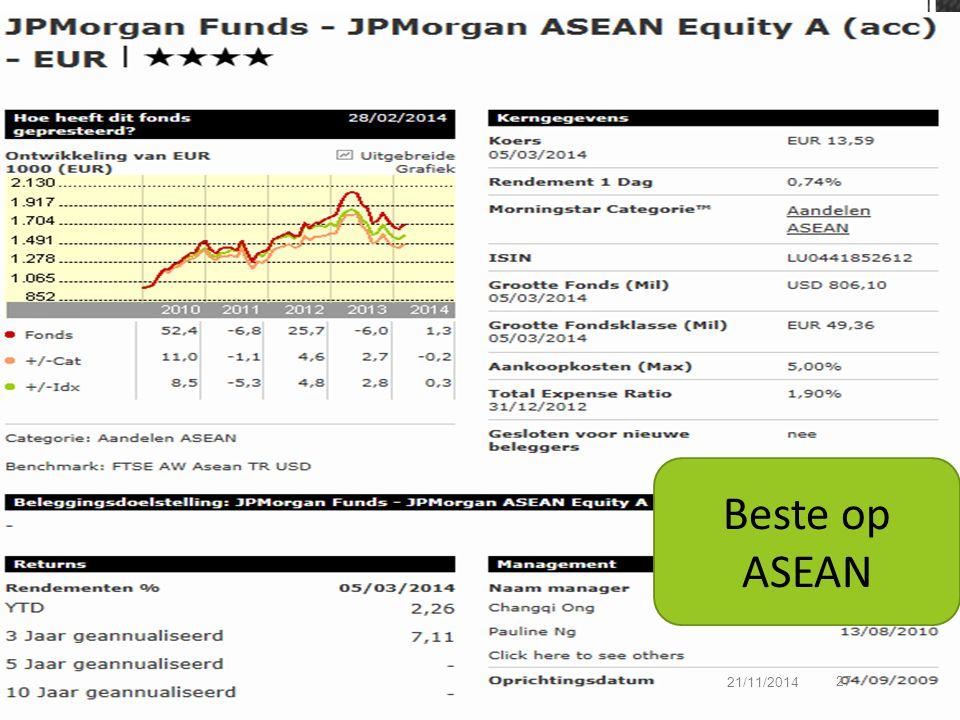 21/11/2014 27 Beste op ASEAN