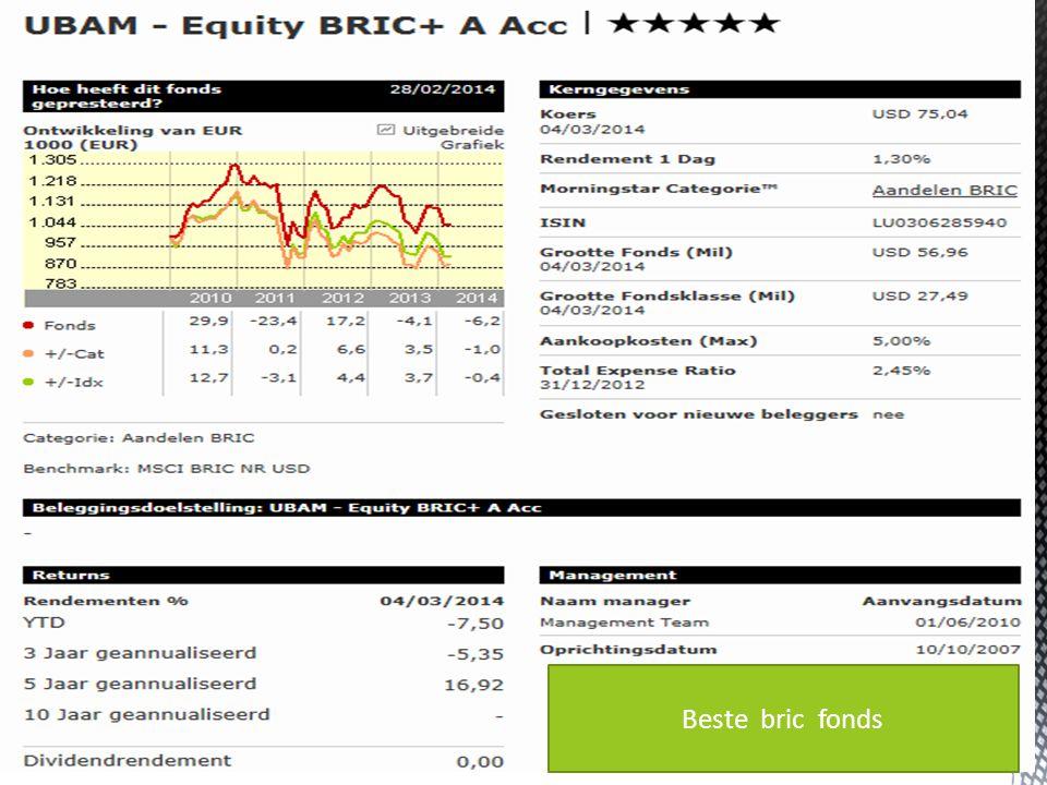 21/11/2014 29 Beste bric fonds