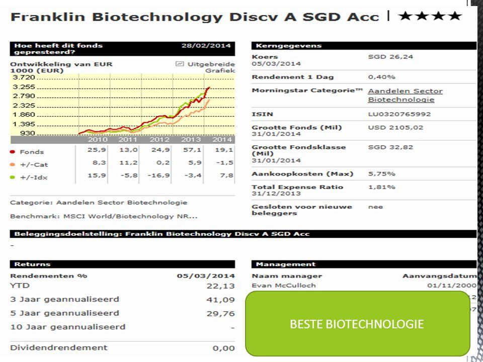 21/11/2014 34 BESTE BIOTECHNOLOGIE