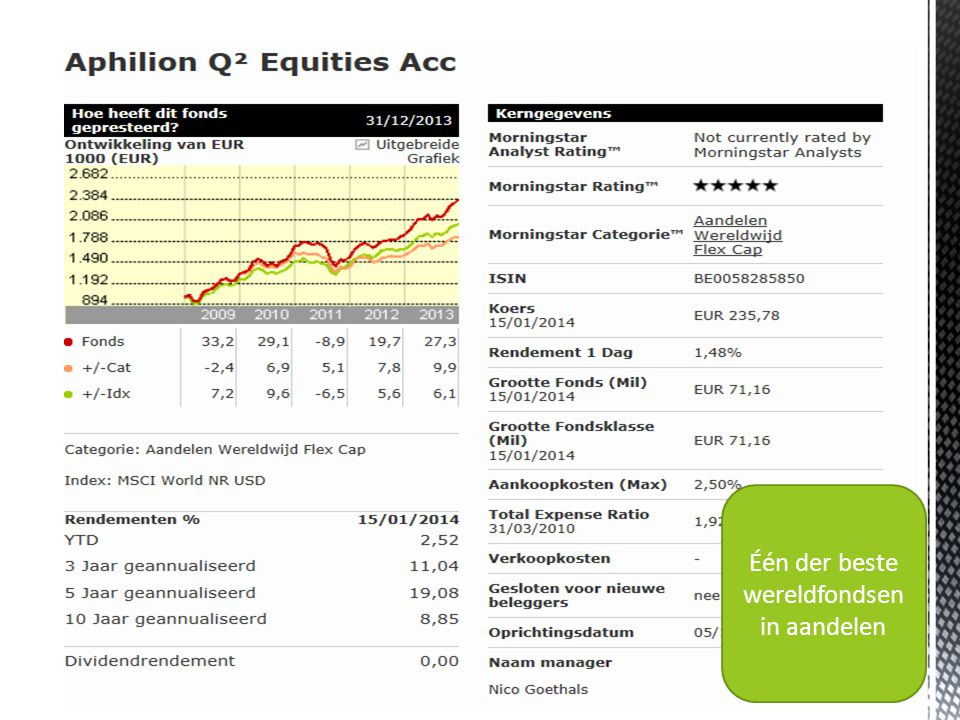 21/11/2014 39 Één der beste wereldfondsen in aandelen