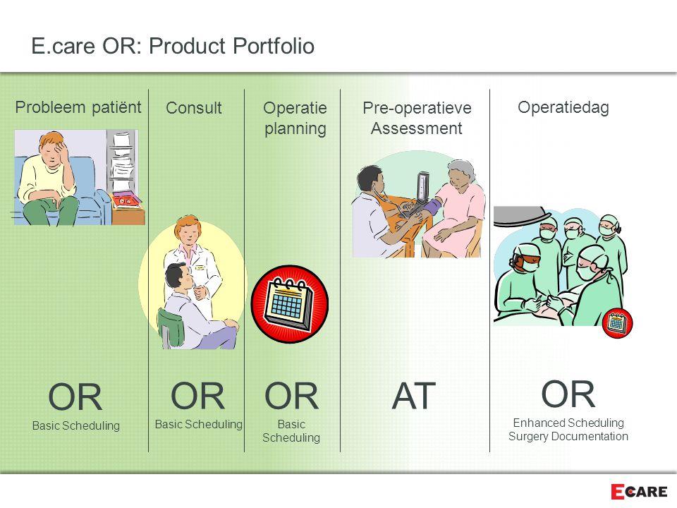 De werking van E.care OR berust op enkele basisonderdelen.