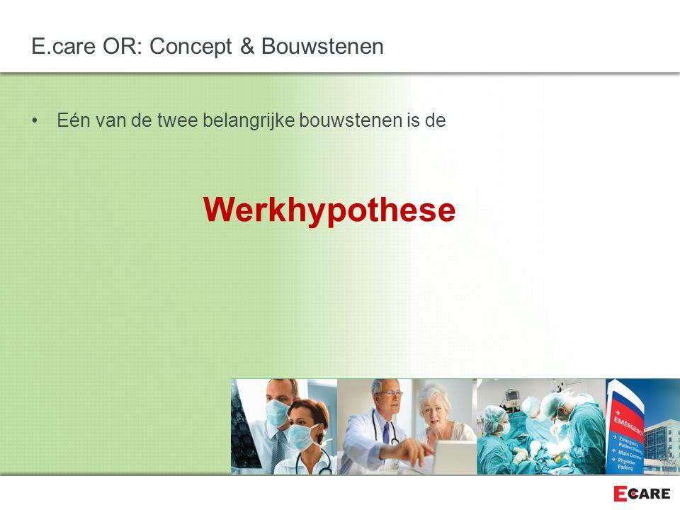 Setup OR–concept: informatie flow Werk hypothese