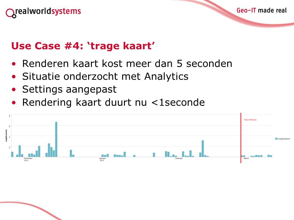 Use Case #4: 'trage kaart' Renderen kaart kost meer dan 5 seconden Situatie onderzocht met Analytics Settings aangepast Rendering kaart duurt nu <1seconde