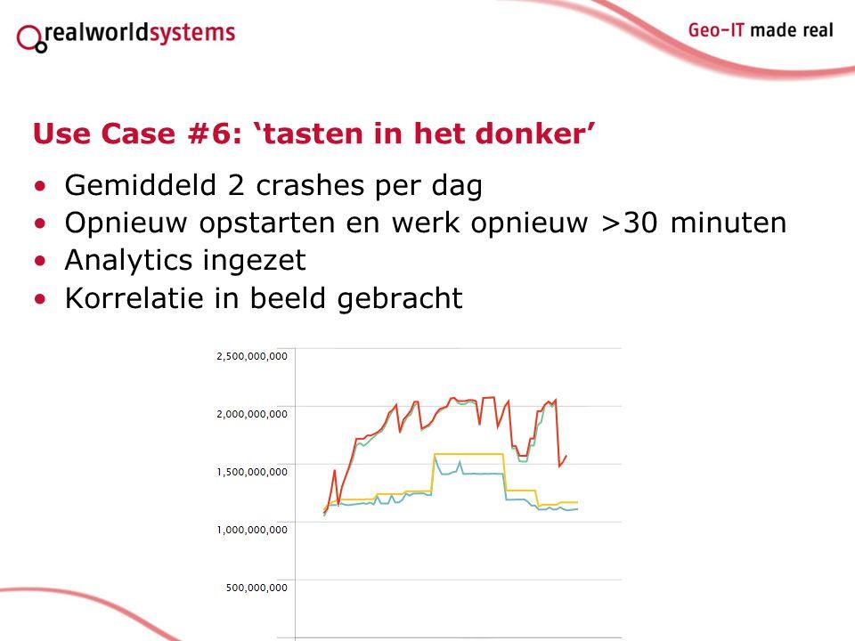 Use Case #6: 'tasten in het donker' Gemiddeld 2 crashes per dag Opnieuw opstarten en werk opnieuw >30 minuten Analytics ingezet Korrelatie in beeld gebracht