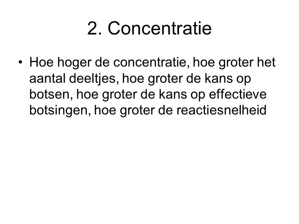 2. Concentratie Hoe hoger de concentratie, hoe groter het aantal deeltjes, hoe groter de kans op botsen, hoe groter de kans op effectieve botsingen, h