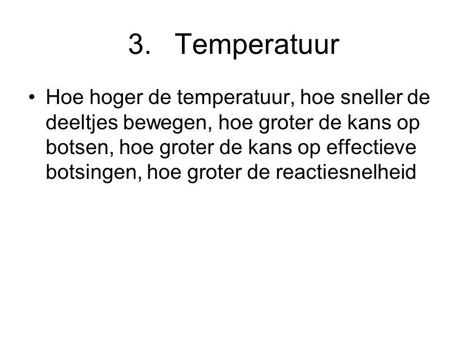 3.Temperatuur Hoe hoger de temperatuur, hoe sneller de deeltjes bewegen, hoe groter de kans op botsen, hoe groter de kans op effectieve botsingen, hoe
