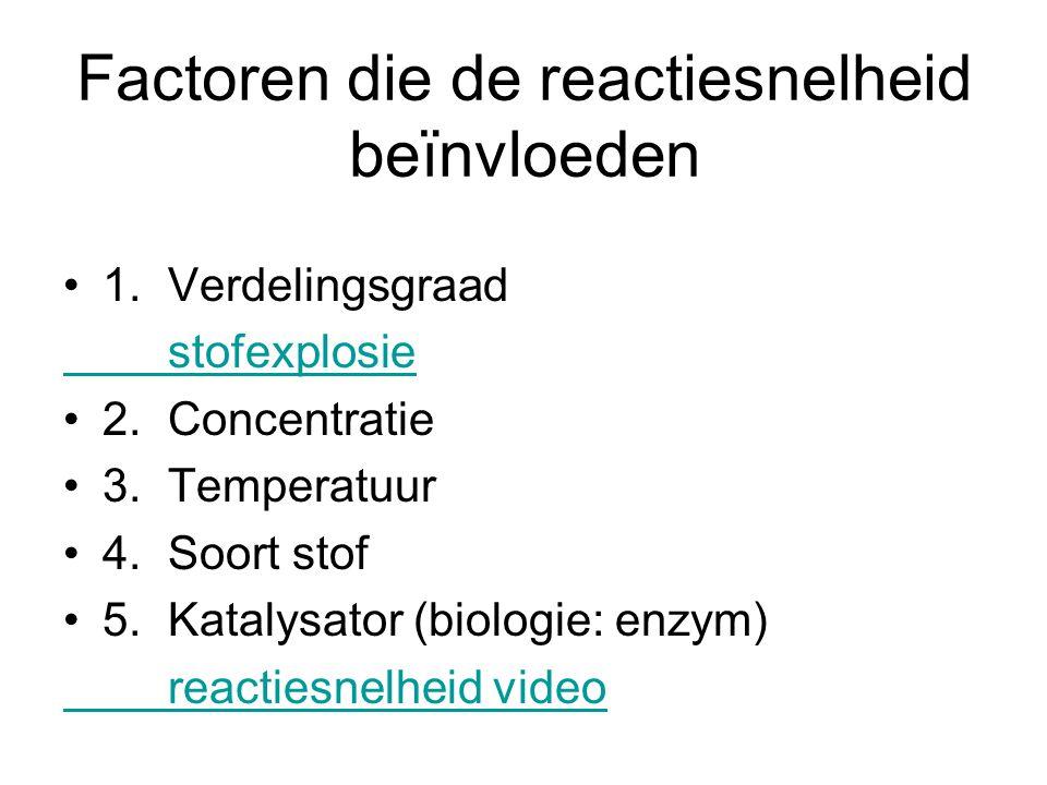 Factoren die de reactiesnelheid beïnvloeden 1.Verdelingsgraad stofexplosie 2.Concentratie 3.Temperatuur 4.Soort stof 5.Katalysator (biologie: enzym) r