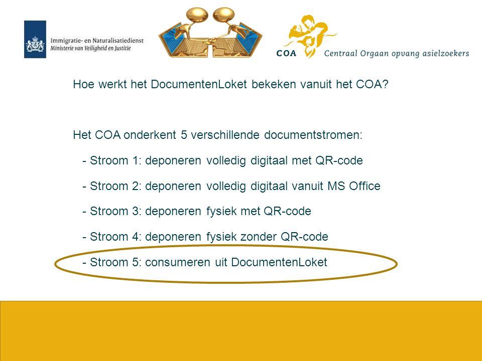 13 Hoe werkt het DocumentenLoket bekeken vanuit het COA? Het COA onderkent 5 verschillende documentstromen: - Stroom 1: deponeren volledig digitaal me