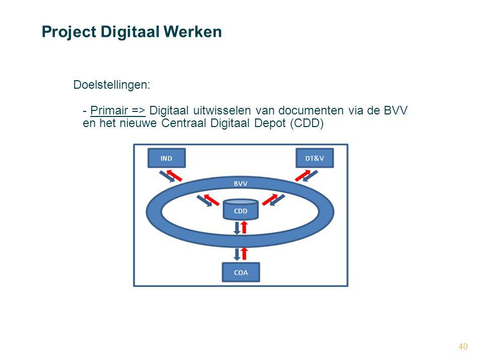 40 Project Digitaal Werken Doelstellingen: - - Primair => Digitaal uitwisselen van documenten via de BVV en het nieuwe Centraal Digitaal Depot (CDD)