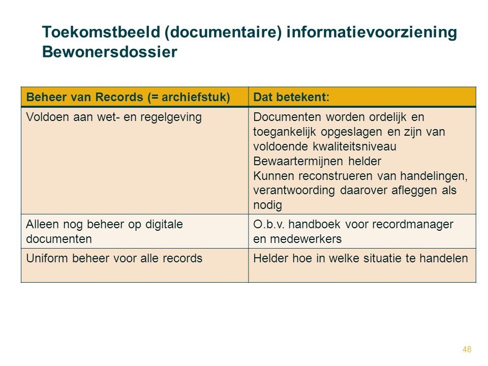 Beheer van Records (= archiefstuk)Dat betekent: Voldoen aan wet- en regelgevingDocumenten worden ordelijk en toegankelijk opgeslagen en zijn van voldo