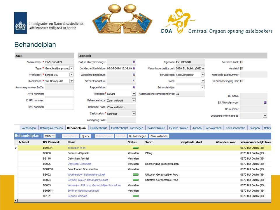 Oplossingsrichting Schermen (Archiveren stroom 2) Archiveren SOE-nummer PLE-nummer Archiveren document JRE-nummer QR-code.